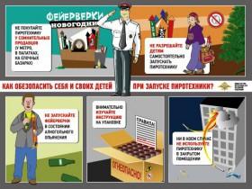 Правила безопасности при использовании пиротехнических изделий- рекомендации МЧС
