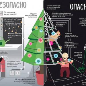 Главное управление МЧС России по Республике Башкортостан предупреждает: Новогодние праздники и каникулы – сезон очень радостный, но и очень опасный!